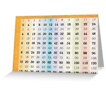 1 to 12 Times Tables Chart Greeting Card