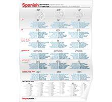 Learn Spanish - Regular verbs Poster