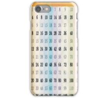 1 to 12 Times Tables Chart iPhone Case/Skin