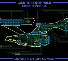 Refit Constitution Class MSD by Bmused55