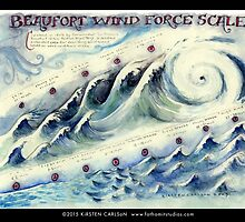 Beaufort Wind Force Scale by fathomitstudios