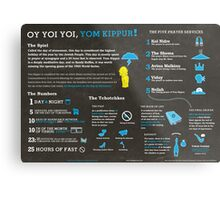 Yom Kippur explained: A Jewish holiday infographic Metal Print