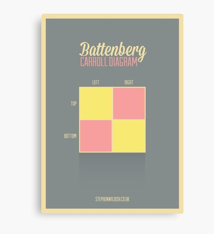 Battenberg Carroll Diagram Canvas Print