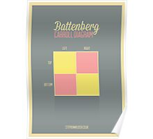 Battenberg Carroll Diagram Poster