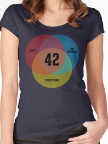 Venn Diagram: Life, the Universe & Everything Women's Fitted Scoop T-Shirt