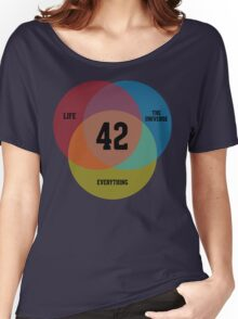 Venn Diagram: Life, the Universe & Everything Women's Relaxed Fit T-Shirt