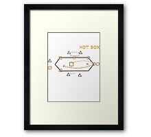 Divide That By Nine, Please! Framed Print