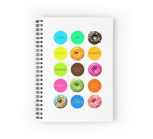 Fruitage of the Holy Spirit Spiral Notebook