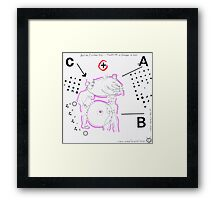 Night Drawings #75 - Breast ? Framed Print