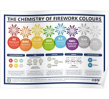 The Chemistry of Fireworks – Landscape Poster