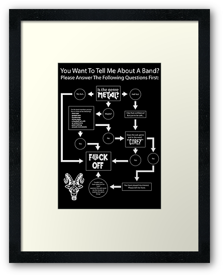 Band Interest Flowchart For The Metalhead - Posters/Prints by BabyJesus