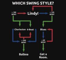 Swing Dance Flowchart by clockworkpc