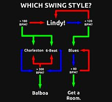 Swing Dance Flowchart Unisex T-Shirt