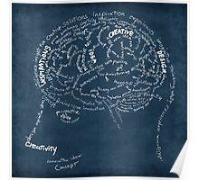 Brain design Poster