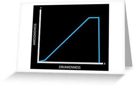 Drunkeneness vs Awesomeness by 1111