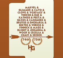 Hunger Games - 74th & 75th Tributes (sepia) by amanoxford