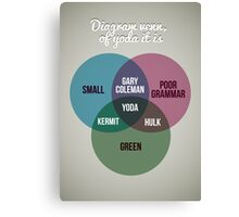 Diagram venn, of Yoda it is Canvas Print