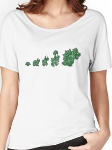 Ascent of Koopa (Green) Women's Relaxed Fit T-Shirt