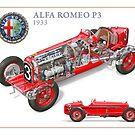 Alfa Romeo P3 - Cutaway Poster by David Jones