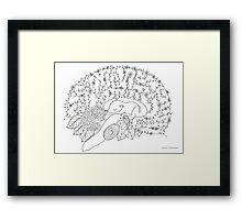 Enchanted forest brain Framed Print