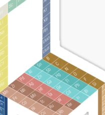 Periodic Chair of Elements Sticker
