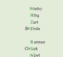 The Maze Runner Characters by runnerdemigod