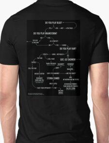 MtG Flowchart play blue? Unisex T-Shirt