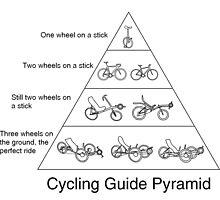 Cycling Guide Pyramid by TranceNova