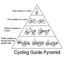 Cycling Guide Pyramid Photographic Print
