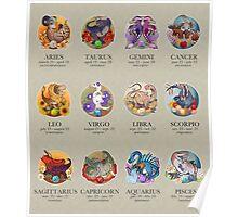 Dinosaur Astrology Chart Poster