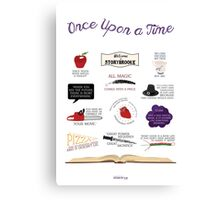Once Upon a Time Quotes Canvas Print