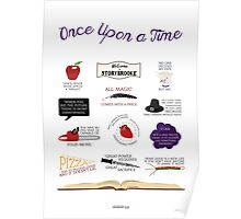 Once Upon a Time Quotes Poster