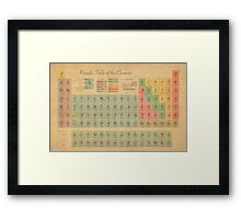 Periodic Table of Elements Framed Print