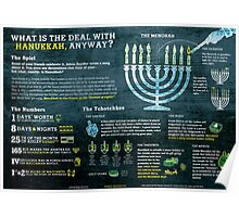Hanukkah explained: A Jewish holiday infographic Poster