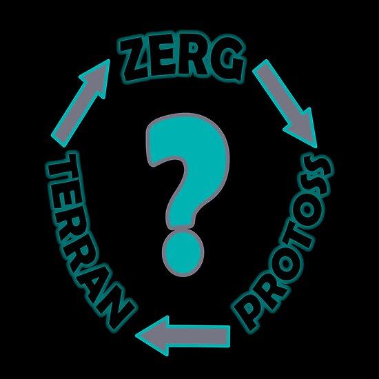 Starcraft: Zerg/Terran/Protoss? by jayebz