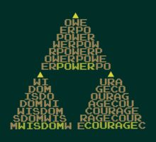 Tri- force type by Kokejin