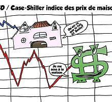 Comic USD / Case-Shiller Indice Immobilier by Binary-Options