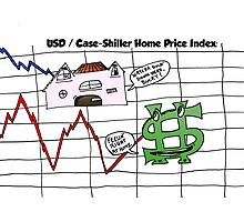 Comic USD / Case-Shiller Home Price Index graph Photographic Print