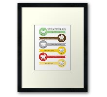 Steeping Tea Chart Framed Print