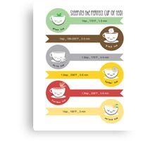 Steeping Tea Chart Canvas Print