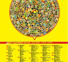 Namco Arcade History by thetimbrown