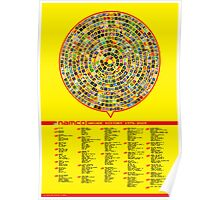 Namco Arcade History Poster