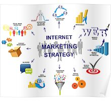 iMARKETING STRATEGY Poster