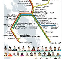Decolonized Area Rapid Transit (DART) poster by Liusan