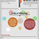 Evolution of Printing (Infographic) by Healthcenter