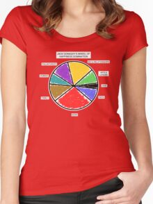 Wheel of Happiness Domination Women's Fitted Scoop T-Shirt