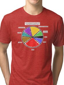 Wheel of Happiness Domination Tri-blend T-Shirt