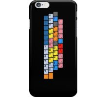 Avid Keyboard iPhone Case/Skin