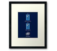 8-Bit Adventure - Doctor Who Shirt Framed Print