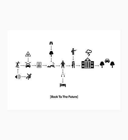 Back To The Future Pictogram Story  Photographic Print
